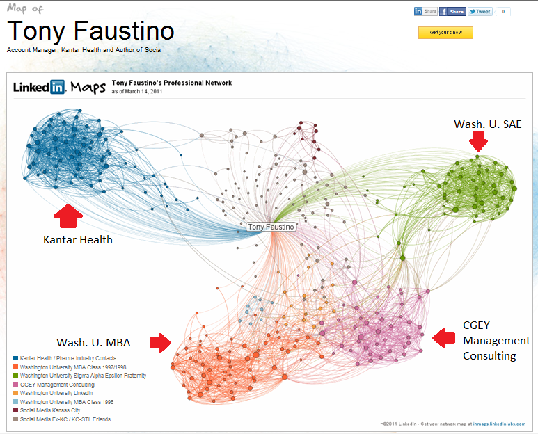 LinkedIn InMaps Visual My Network