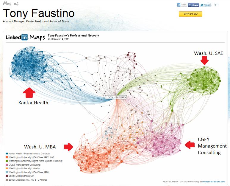 LinkedIn InMaps Visual My Network