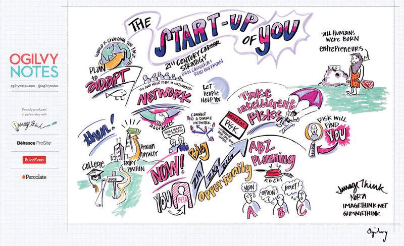 Start-Up of You Visual Notes