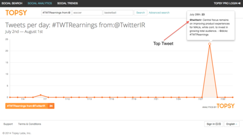 Topsy Twitter IR Screen Shot - Top Tweet
