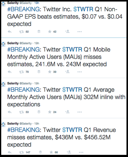 Selerity Tweets of Q1 2015 Twitter Financials Data
